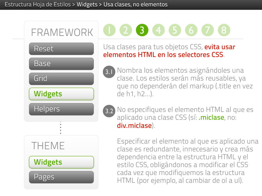 FRAMEWORK Helpers THEME Widgets Pages Widgets U...