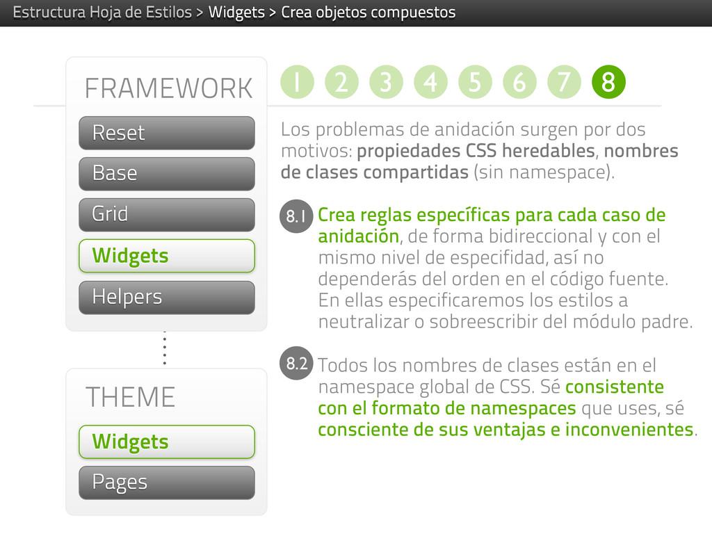 FRAMEWORK Helpers THEME Widgets Pages Widgets L...
