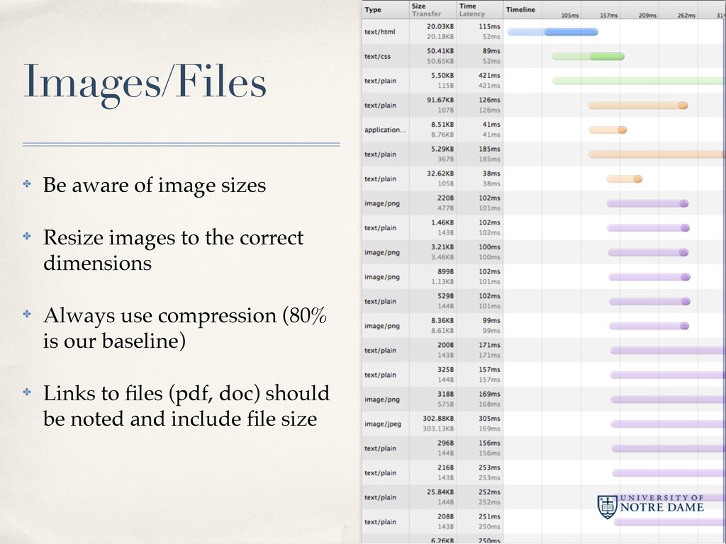 Images/Files ✤ Be aware of image sizes ✤ Resize...