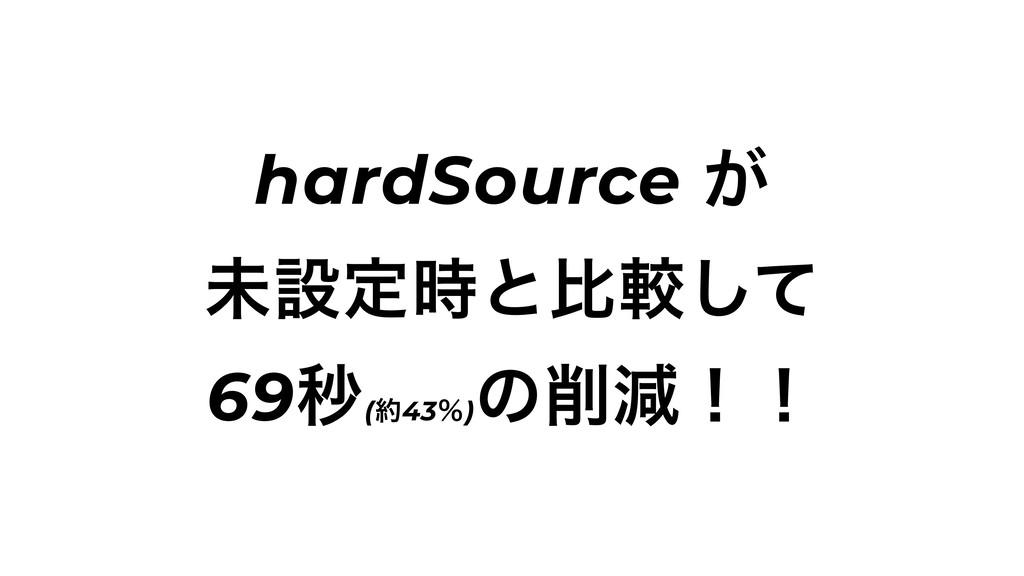 hardSource ͕ ະઃఆͱൺֱͯ͠ 69ඵ (43ˋ) ͷݮʂʂ