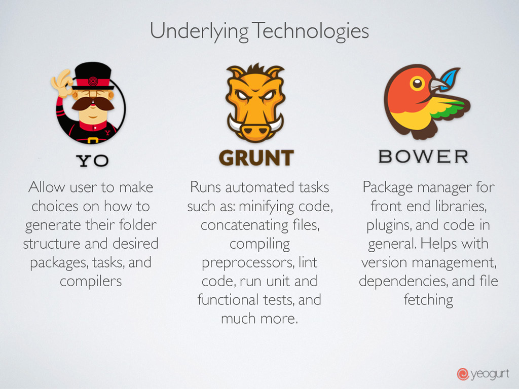 Underlying Technologies Allow user to make choi...