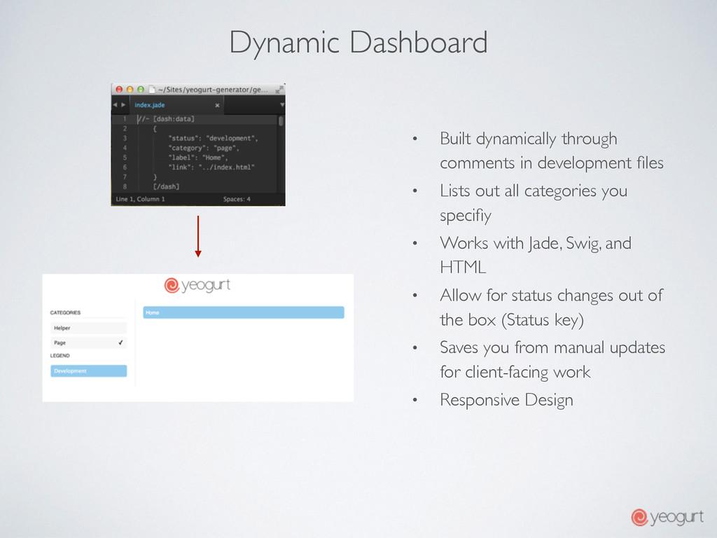 Dynamic Dashboard • Built dynamically through c...