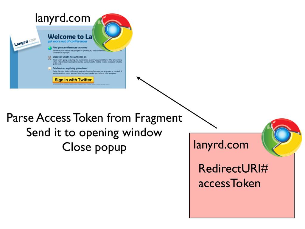 lanyrd.com RedirectURI# accessToken Parse Acces...