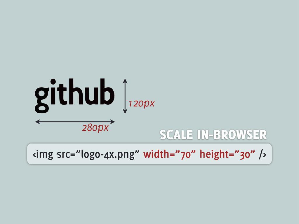 "<img src=""logo-4x.png"" width=""70"" height=""30"" /..."