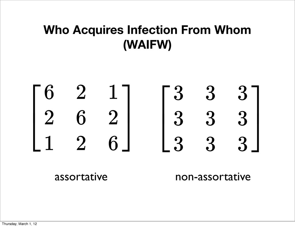 Who Acquires Infection From Whom (WAIFW) ⎡ ⎣ 6 ...