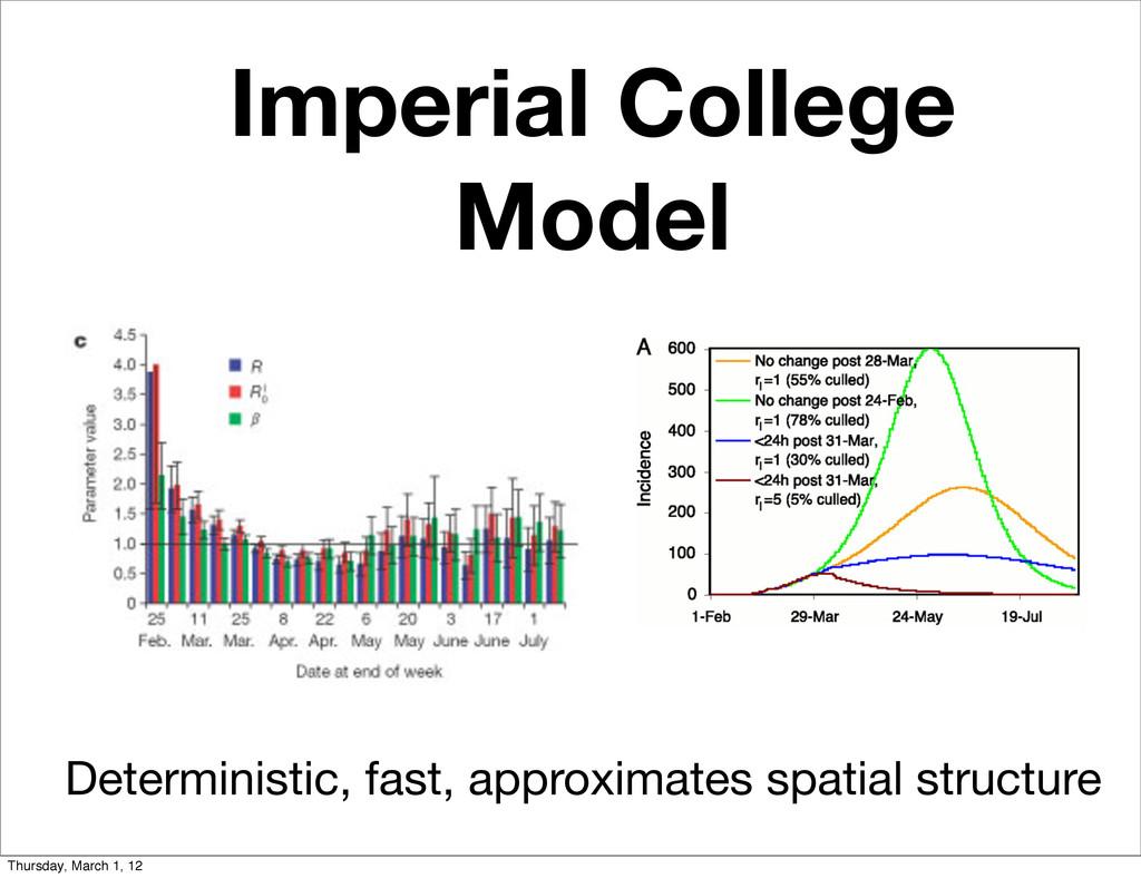 Imperial College Model Deterministic, fast, app...