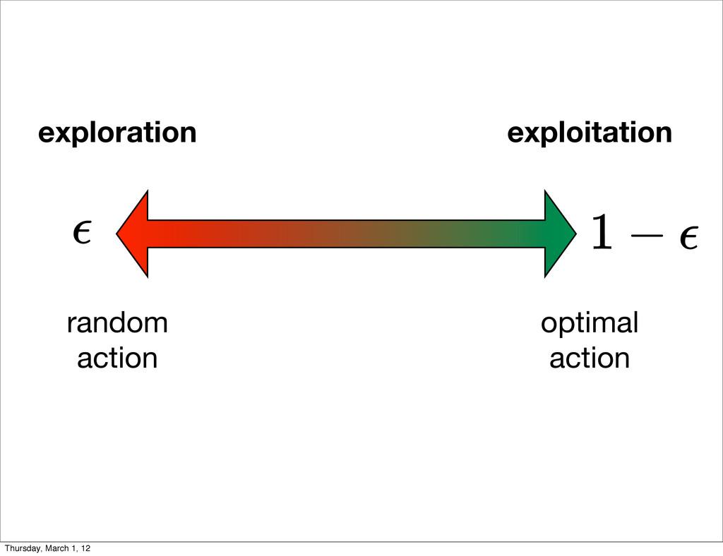 exploitation exploration random action optimal ...