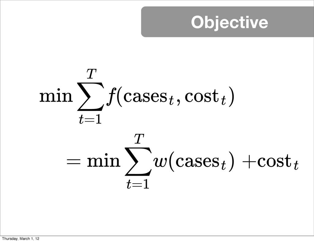 Objective min f( , ) ∑ t=1 T casest costt = min...