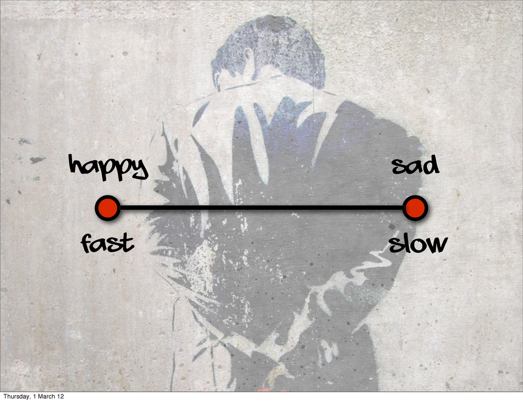 slow fast happy sad Thursday, 1 March 12