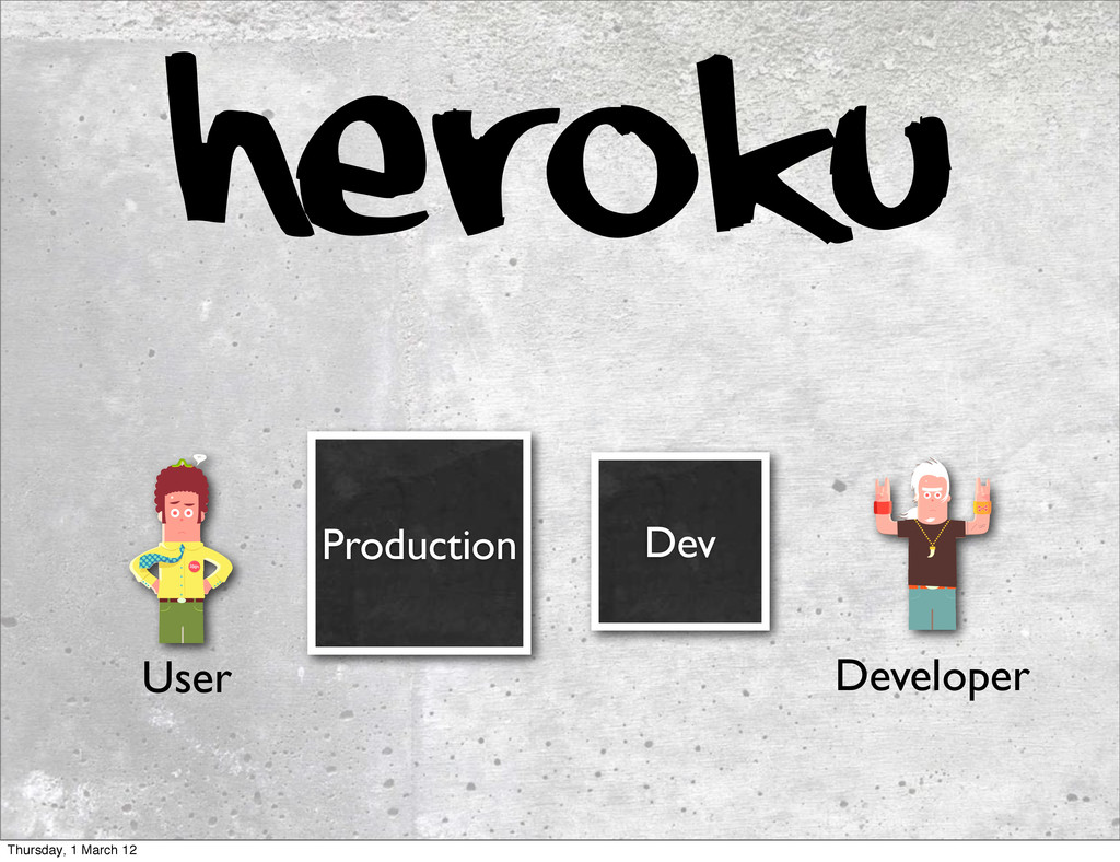 Heroku Dev Production Developer User Thursday, ...