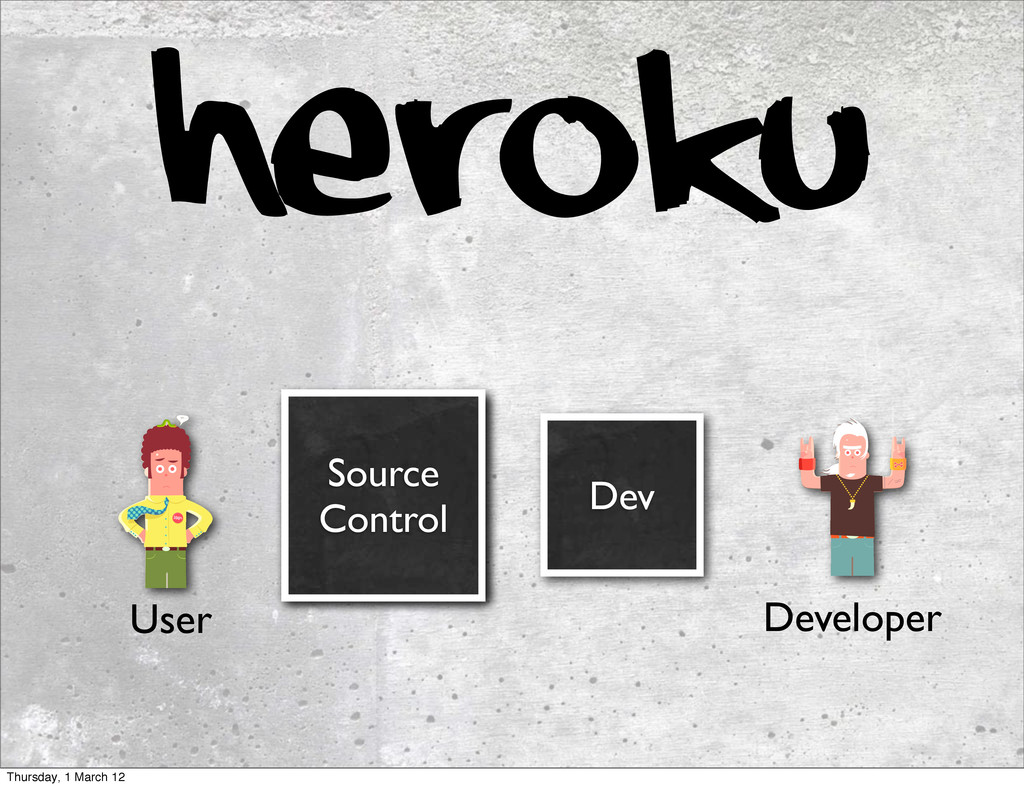 Heroku Dev Production Developer User Source Con...