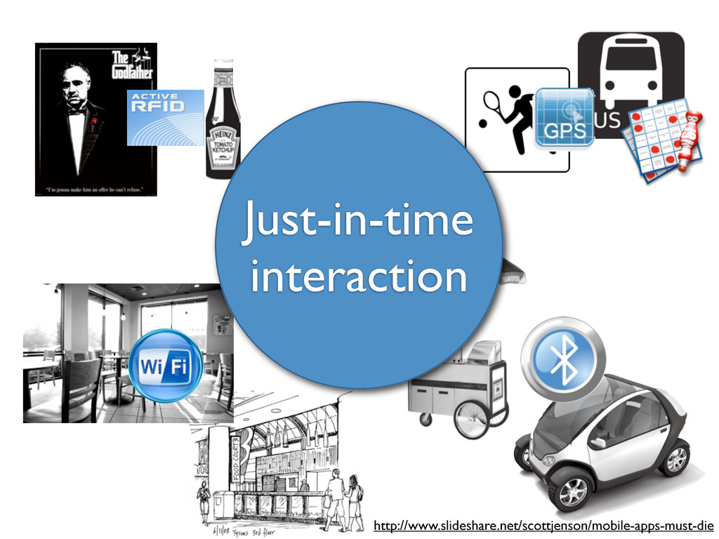 Just-in-time interaction http://www.slideshare....