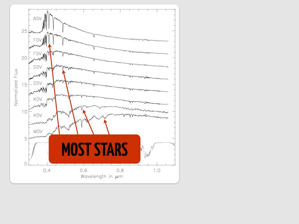 MOST STARS