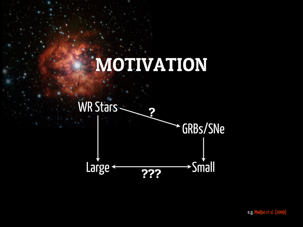 MOTIVATION WR Stars GRBs/SNe ? Small Large ??? ...