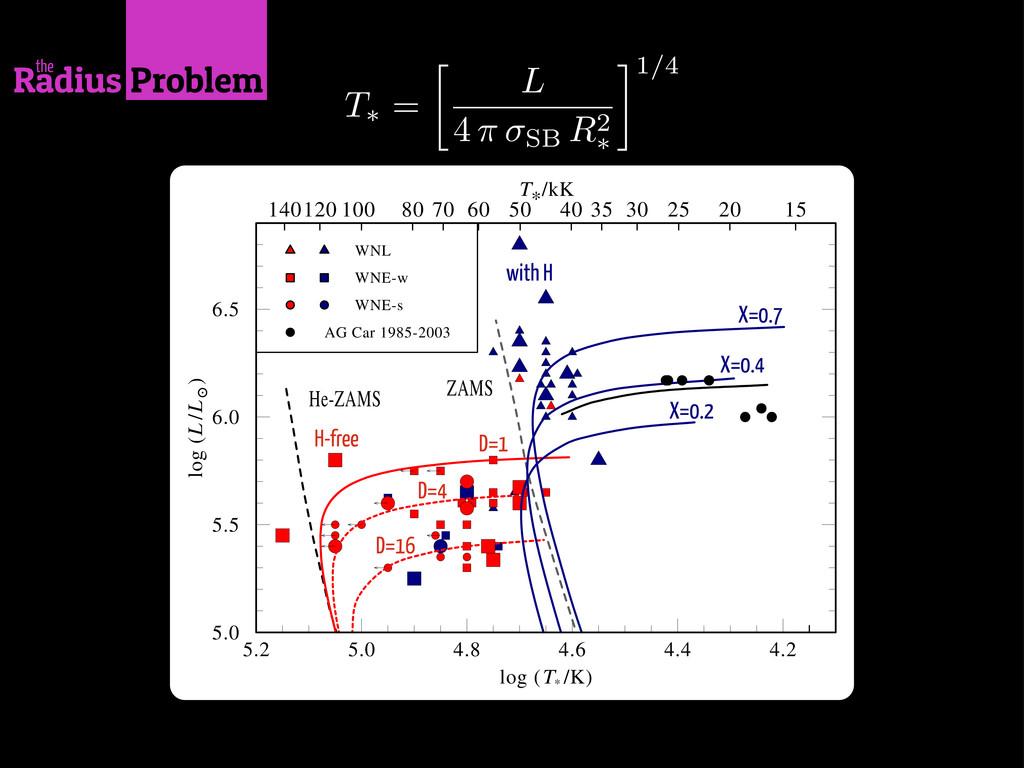 Radius Problem the A&A 538, A40 (2012) 5.0 5.5 ...