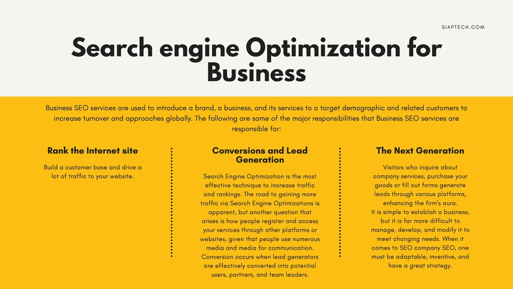 Search engine Optimization for Business Rank th...