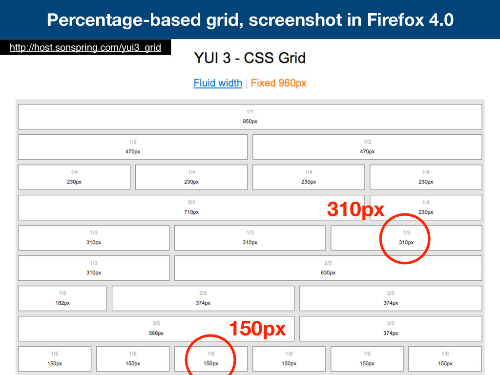 Percentage-based grid, screenshot in Firefox 4....