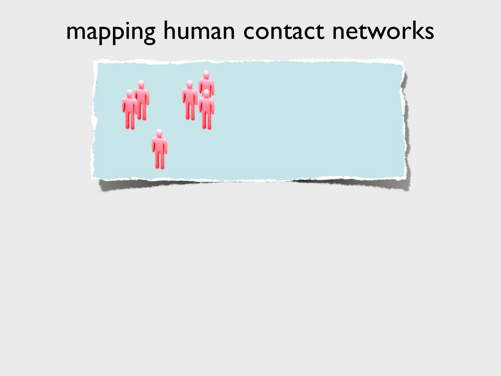 mapping human contact networks