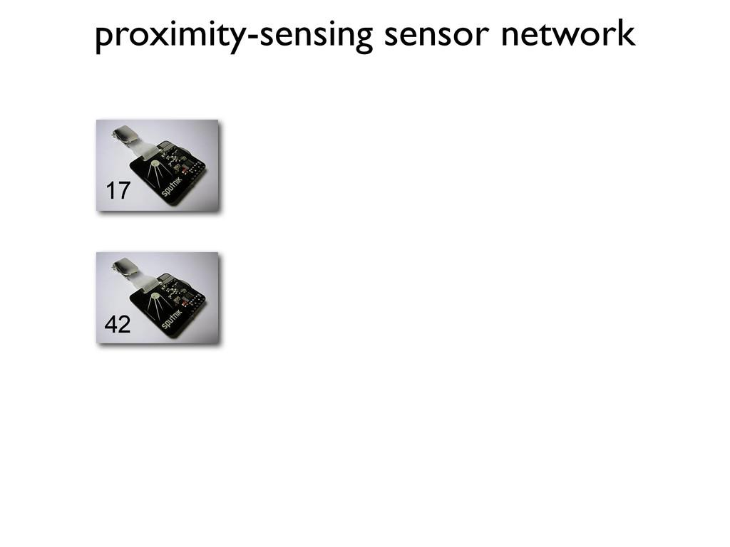 proximity-sensing sensor network 42 17