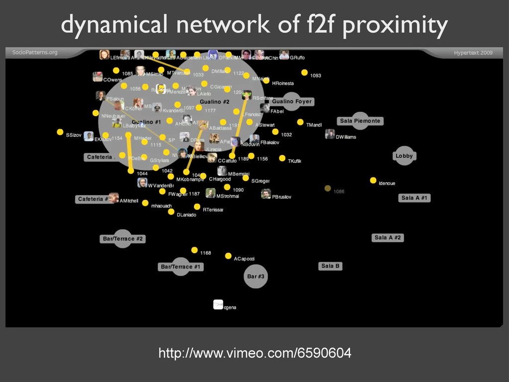 http://www.vimeo.com/6590604 dynamical network ...