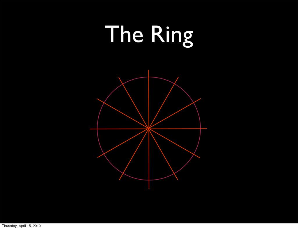 The Ring Thursday, April 15, 2010