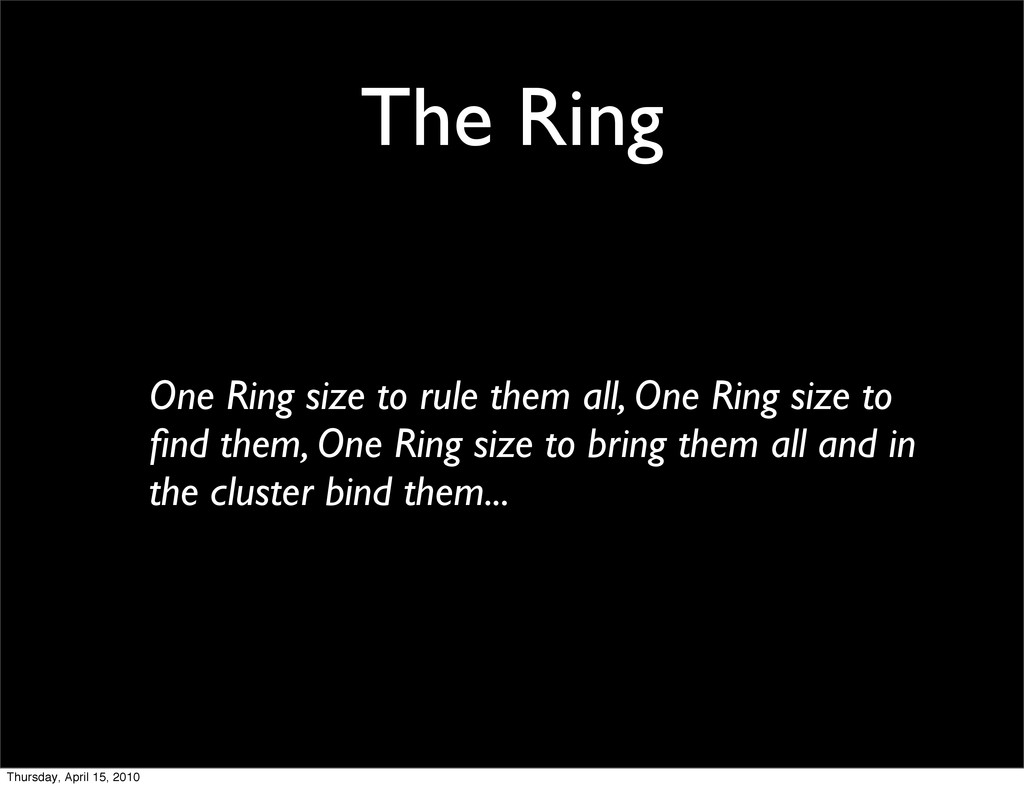 The Ring One Ring size to rule them all, One Ri...
