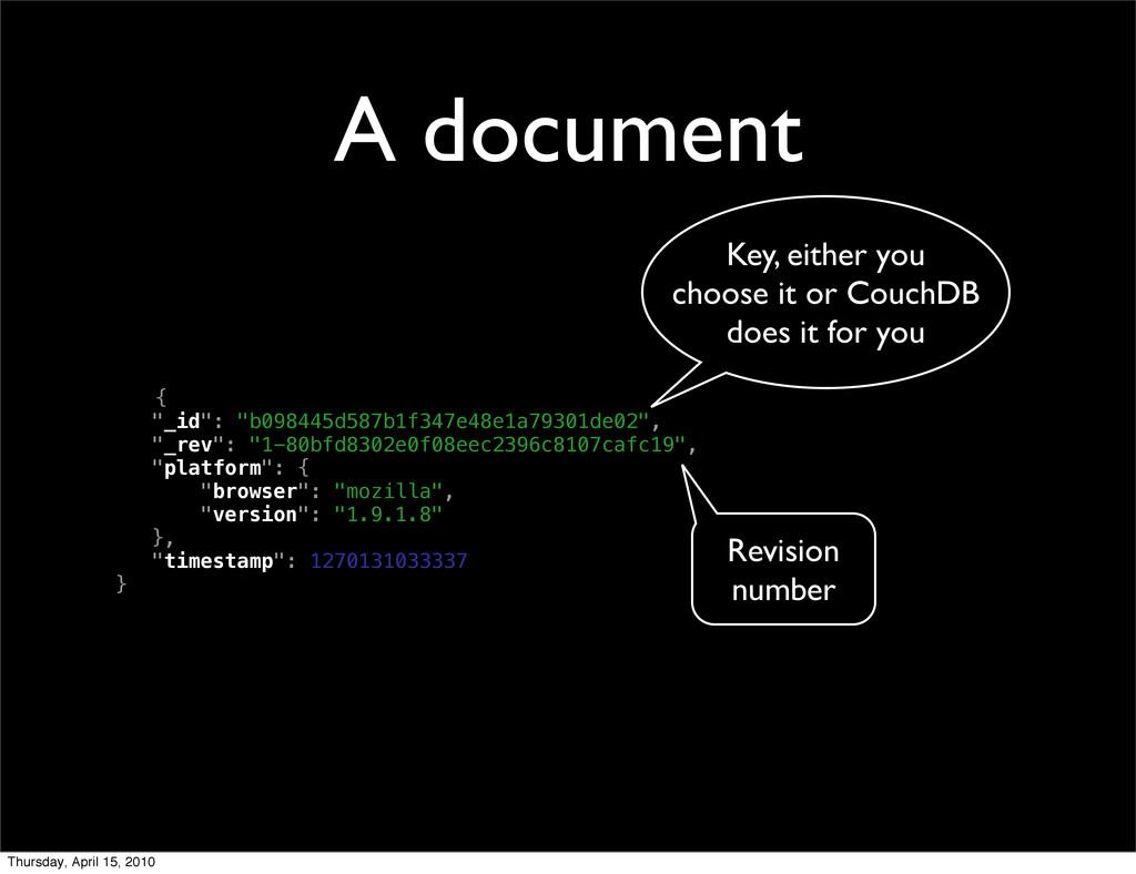 "A document { ""_id"": ""b098445d587b1f347e48e1a793..."