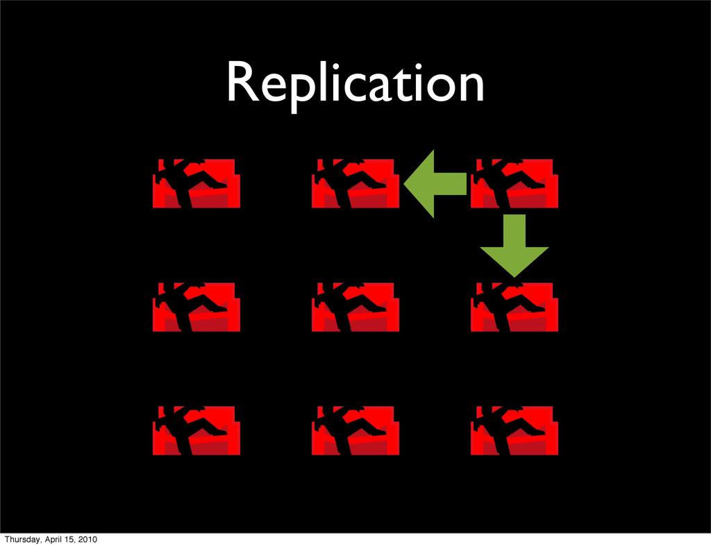 Replication Thursday, April 15, 2010