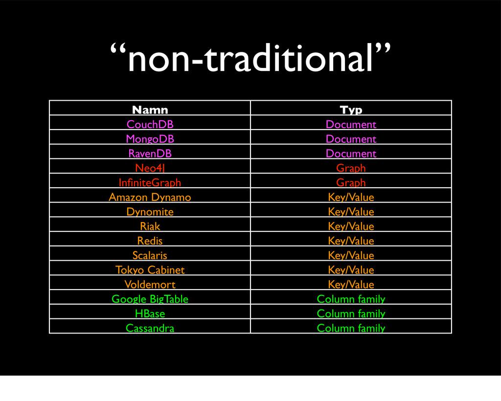 """non-traditional"" Namn Typ CouchDB Document Mon..."