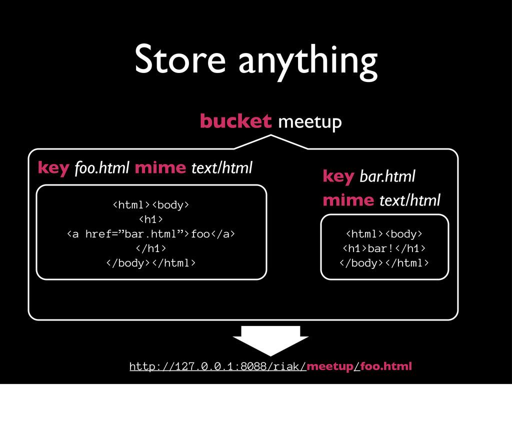 Store anything http://127.0.0.1:8088/riak/meetu...