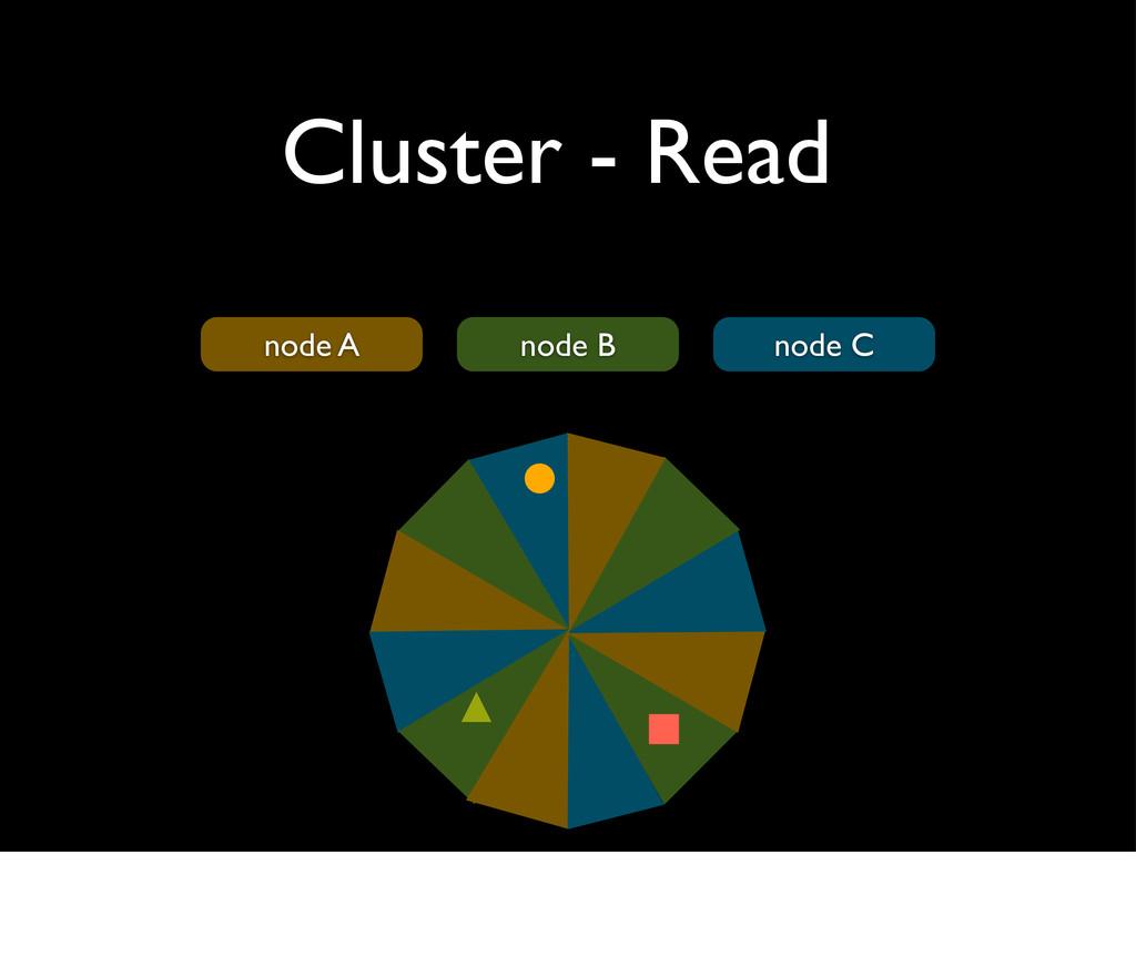 Cluster - Read node A node B node C