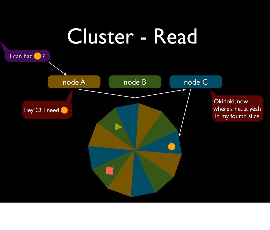 Cluster - Read node A node B node C Okidoki, no...