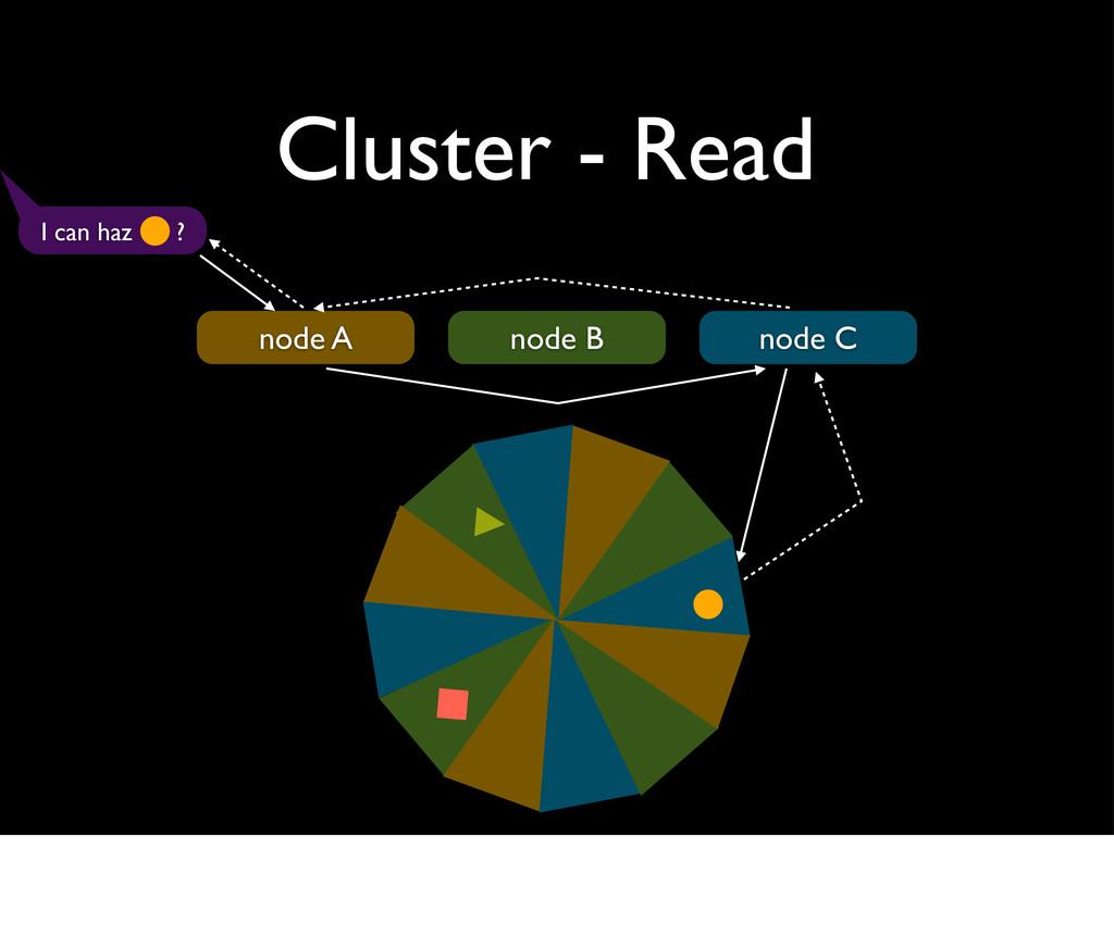 Cluster - Read node A node B node C I can haz ?