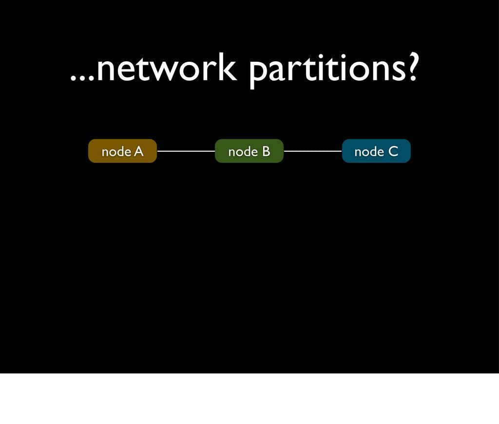 ...network partitions? node A node B node C