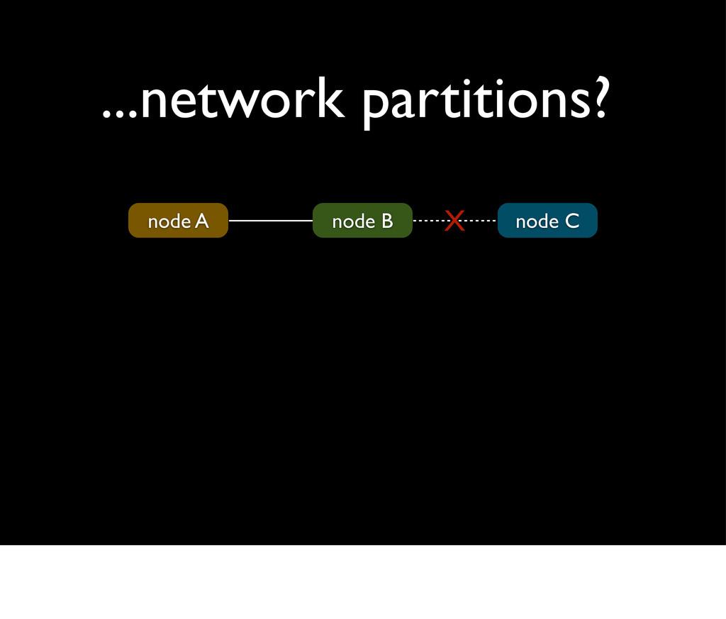 ...network partitions? node A node B node C X
