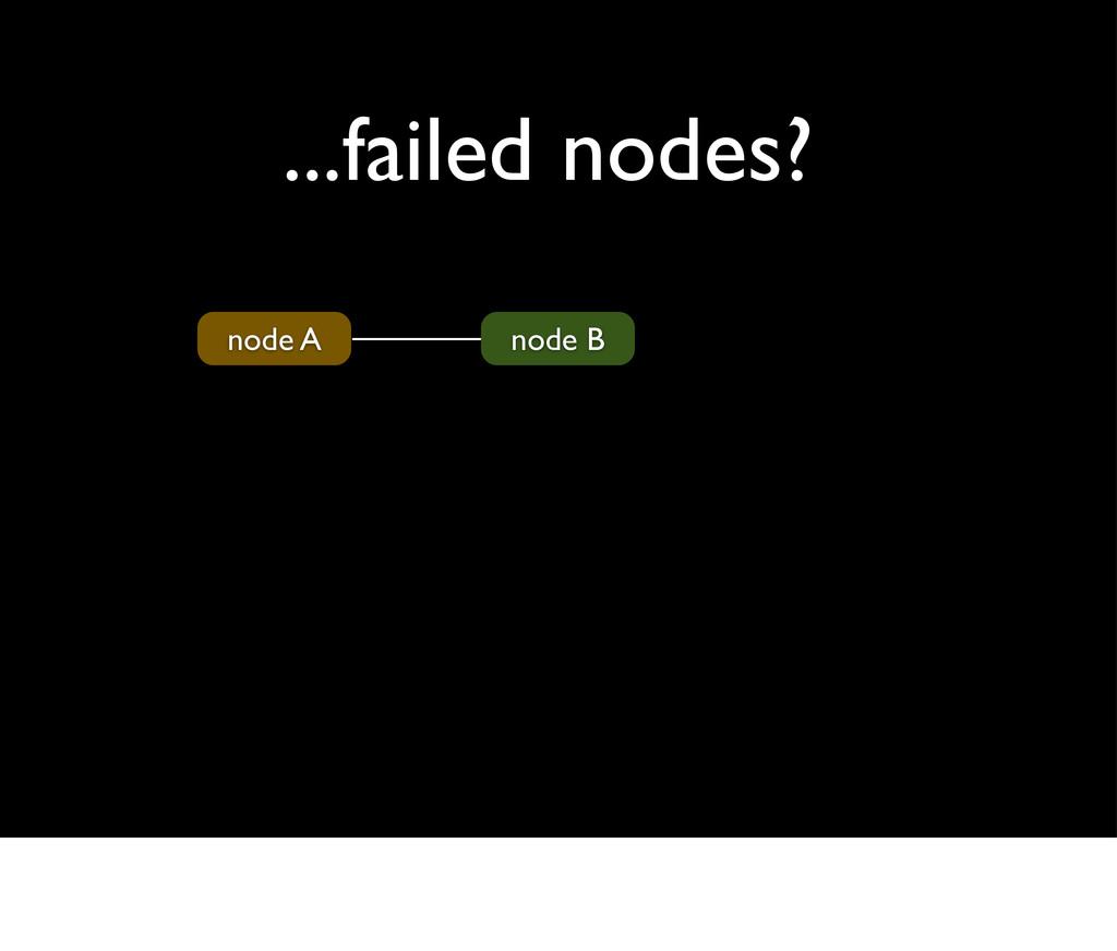 ...failed nodes? node A node B