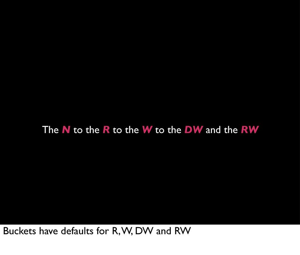 The N to the R to the W to the DW and the RW Bu...