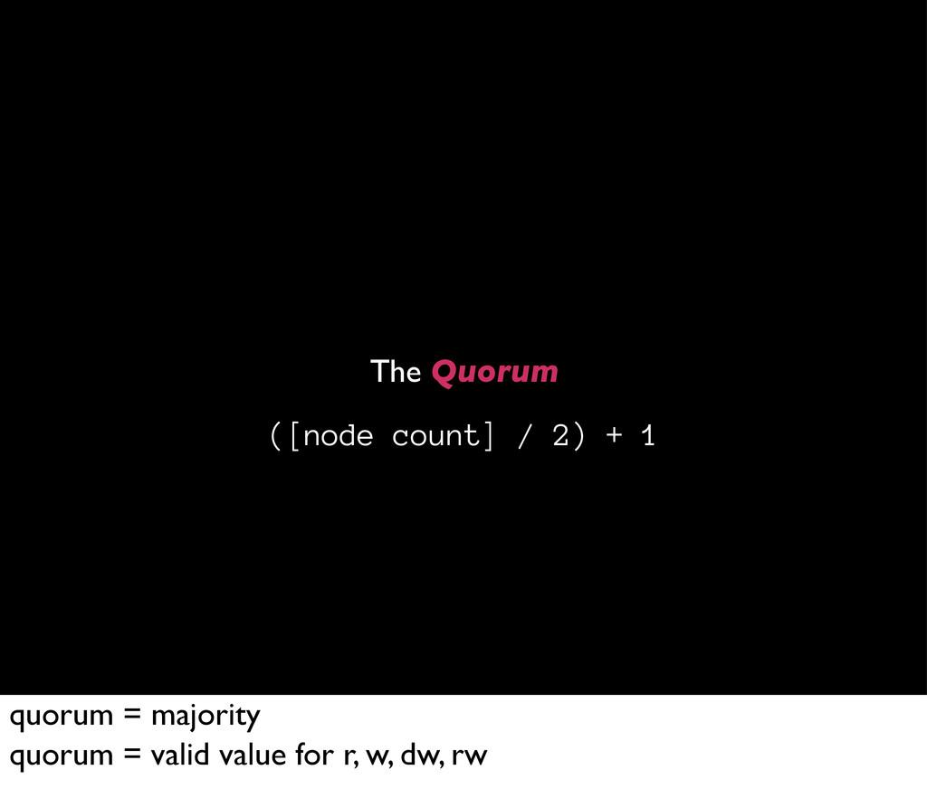 The Quorum ([node count] / 2) + 1 quorum = majo...