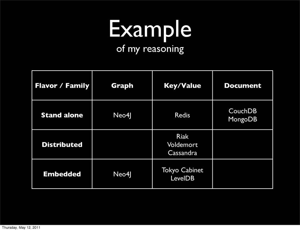 Example of my reasoning Flavor / Family Graph K...