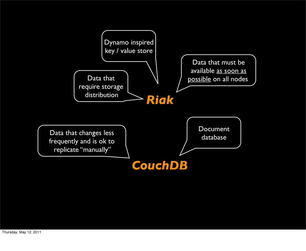 Riak CouchDB Data that must be available as soo...