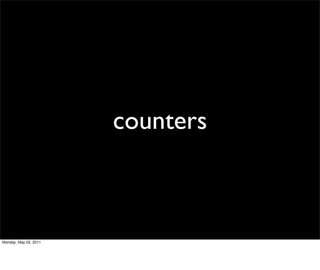 counters Monday, May 23, 2011