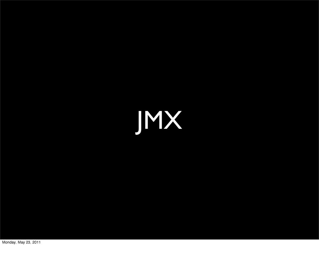 JMX Monday, May 23, 2011