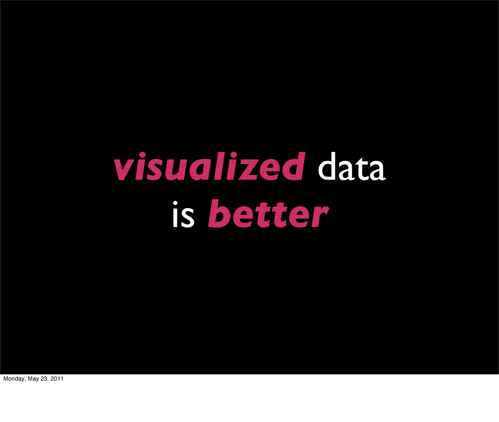 visualized data is better Monday, May 23, 2011
