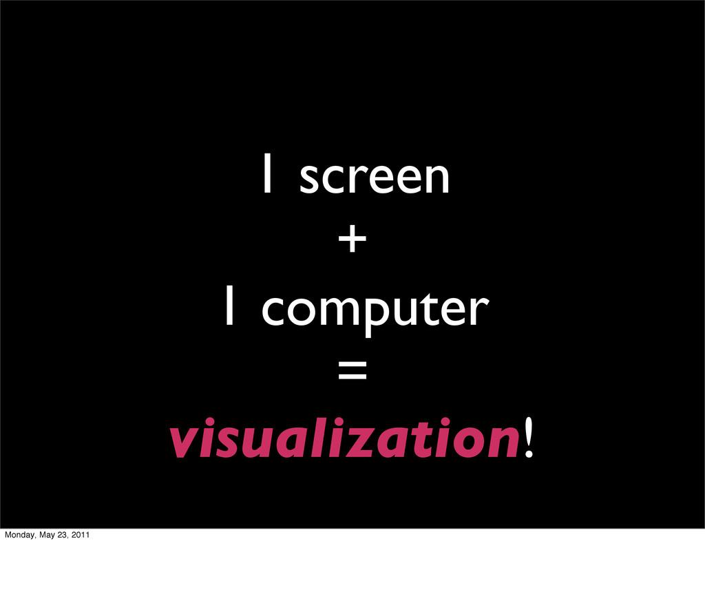 1 screen + 1 computer = visualization! Monday, ...