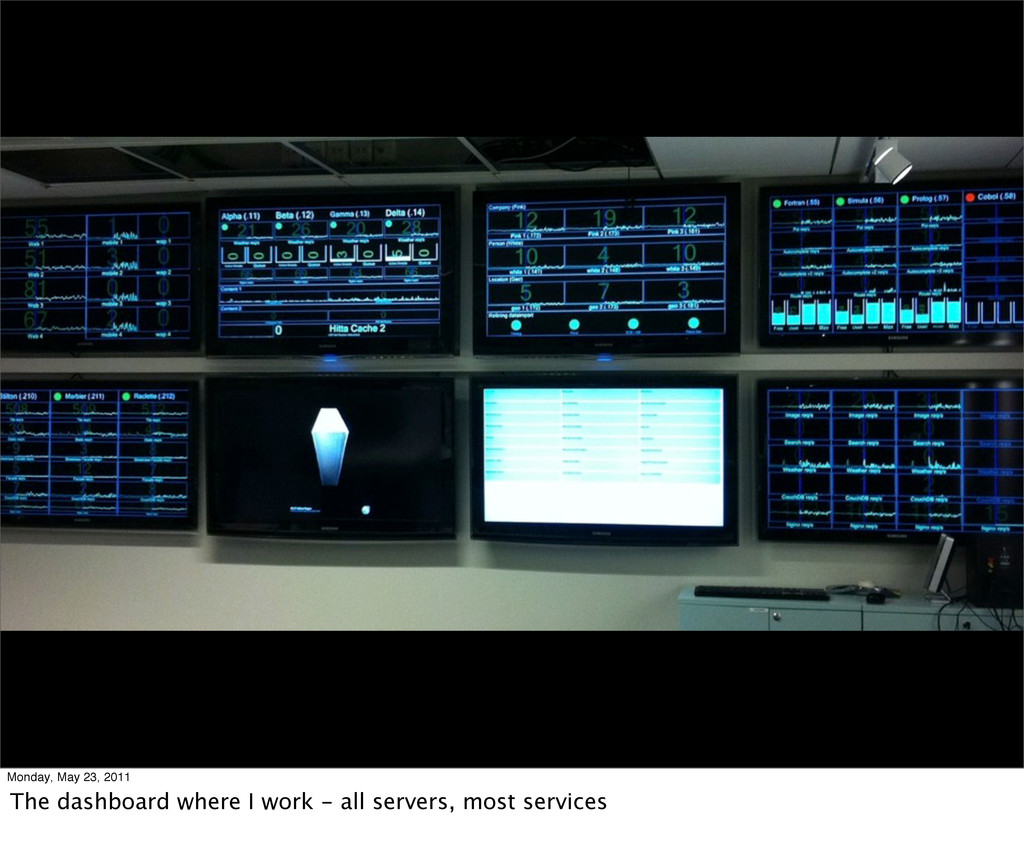 Monday, May 23, 2011 The dashboard where I work...