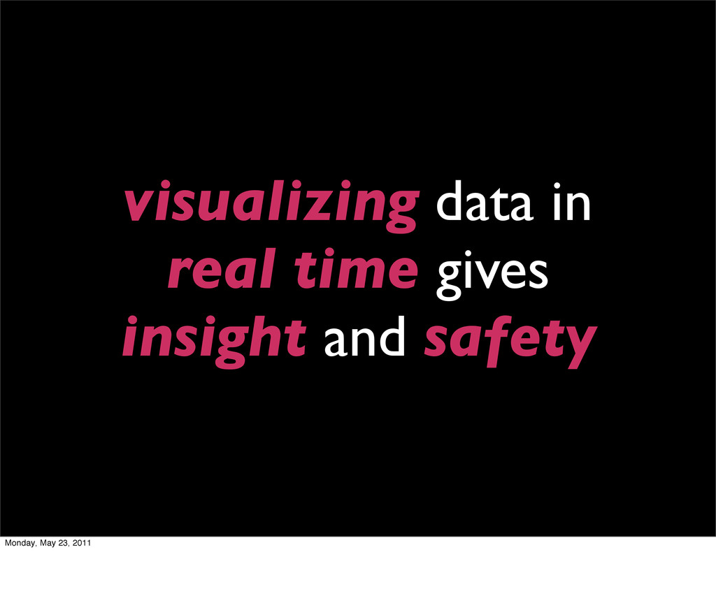 visualizing data in real time gives insight and...