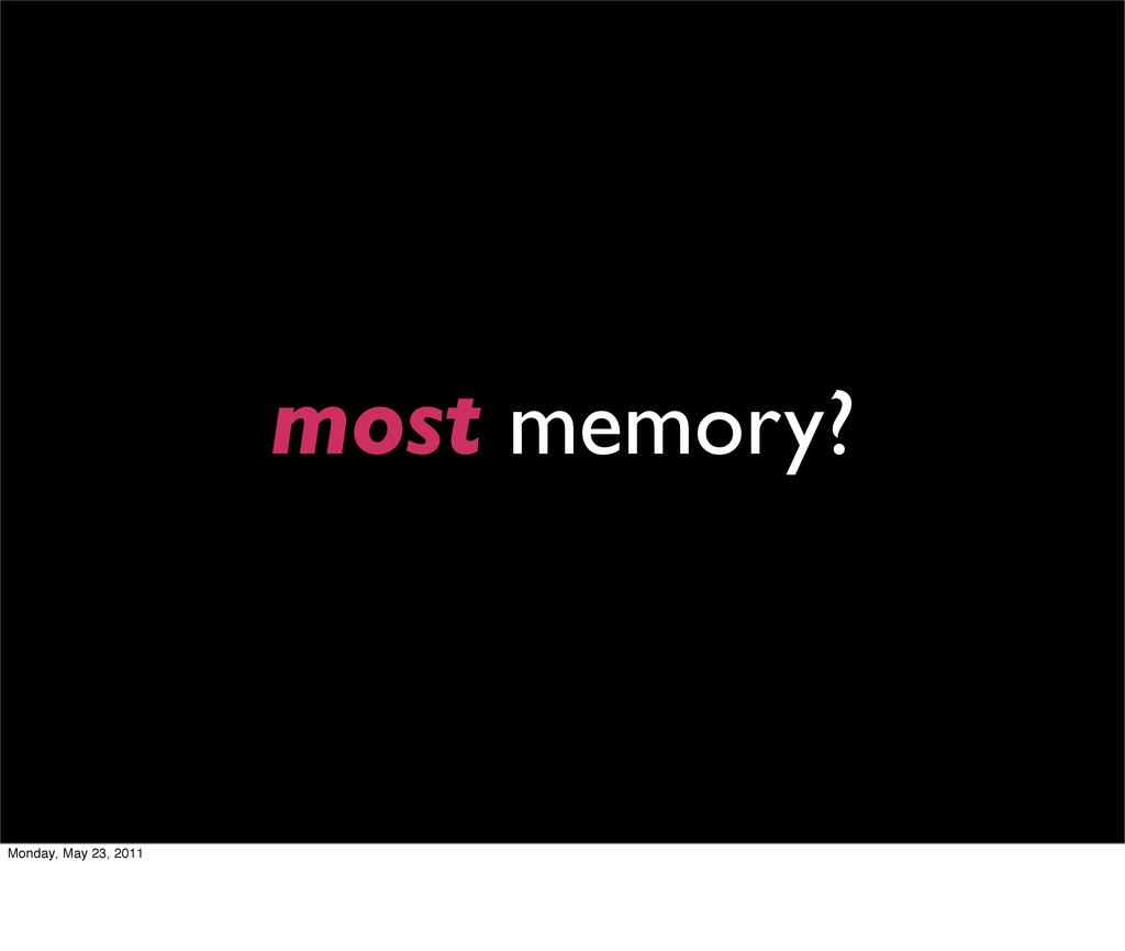 most memory? Monday, May 23, 2011