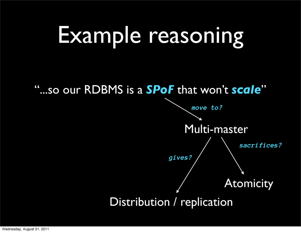 "Example reasoning ""...so our RDBMS is a SPoF th..."