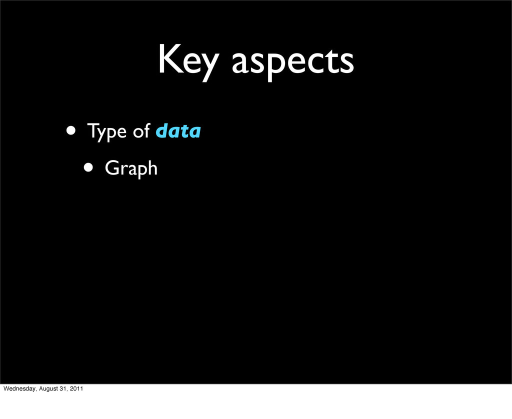 Key aspects • Type of data • Graph Wednesday, A...