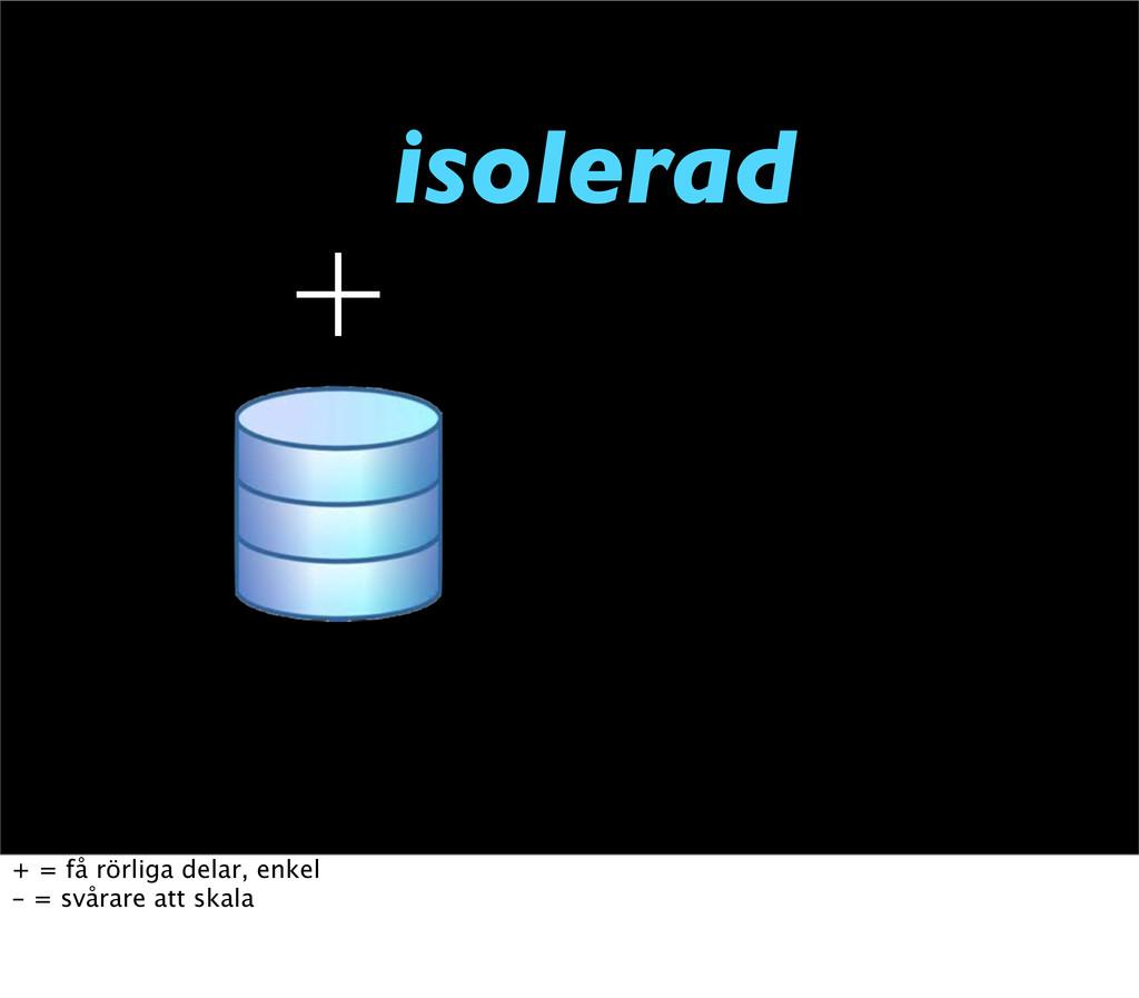 isolerad  + = få rörliga delar, enkel - = svår...